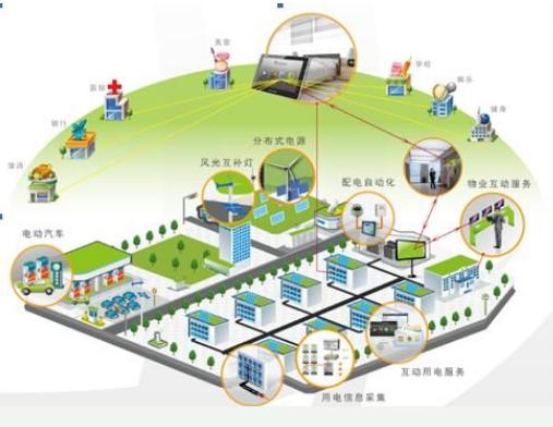 智能输变电装备用零部件行业的发展趋势分析