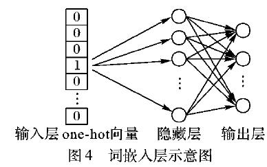 如何使用空间合作关系进行基站流量预测模型的资料说明