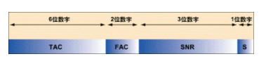 通过利用FPGA/CPLD技术增强移动设备的安全性