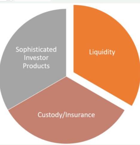 安全代币2.0技术堆栈介绍