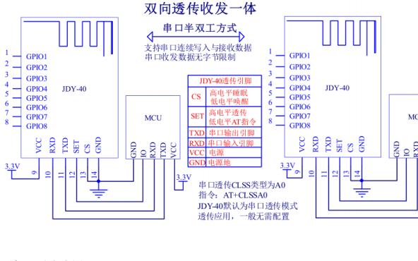JDY-40无线串口模块的数据手册免费下载