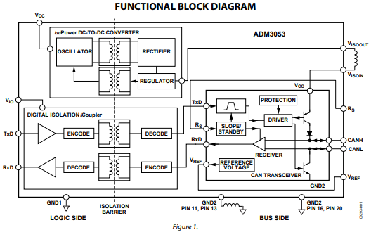 ADM3053控制器局域網CAN物理層收發器的數據手冊免費下載