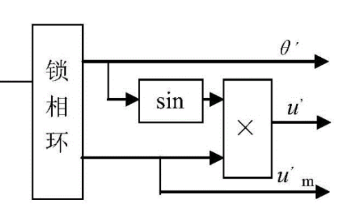 电压环及电压环控制电路设计
