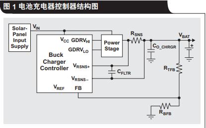 TI太阳能降压升压电池充电器的详细资料概述