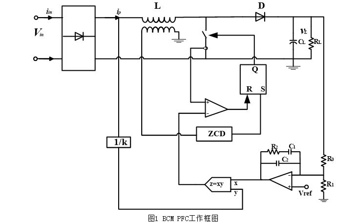 使用L6563芯片进行PFC电路设计的详细资料说明