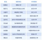 美国人文与科学学院发布最新入选院士名单,百度总裁张亚勤入选