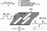 PCB设计经验布线的资料说明