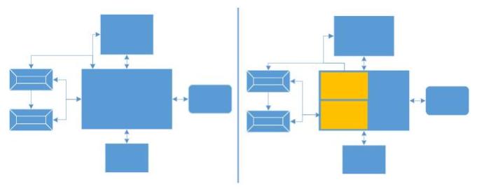 传感器节点控制器,助力未来连网传感器