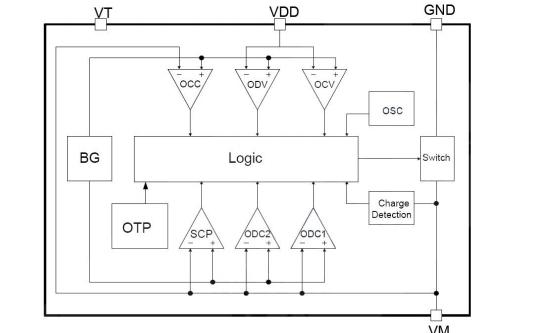BRCL3130ME单节锂离子锂聚合物可充电电池组保护芯片的数据手册
