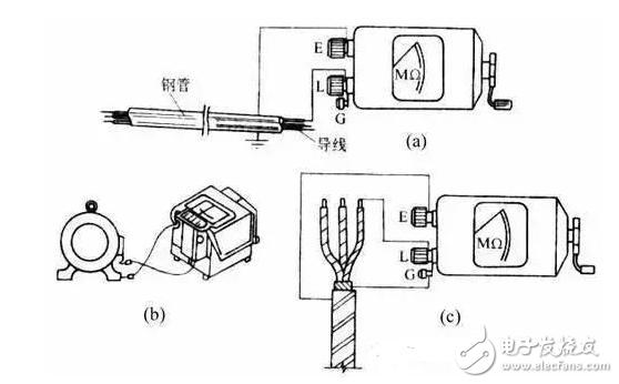 绝缘电阻的测试方法及影响因素分析
