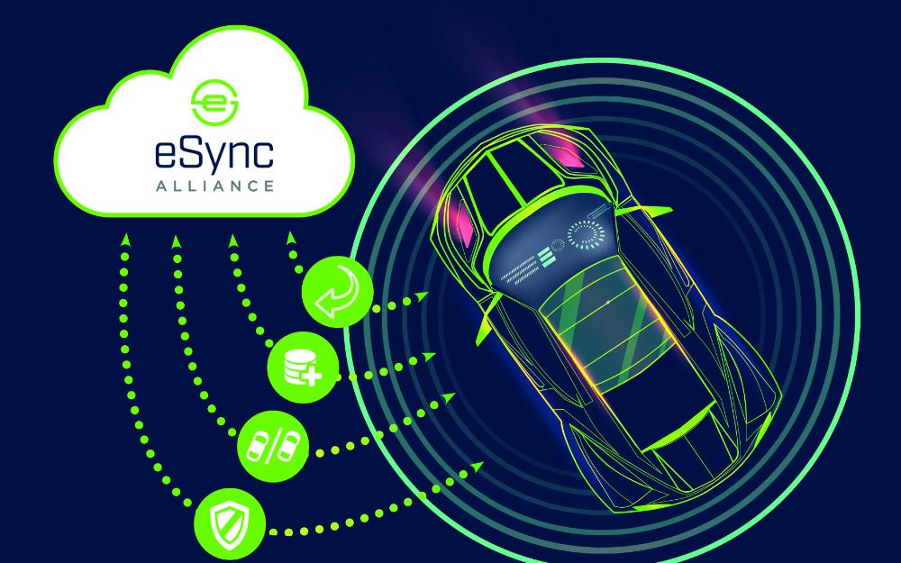 eSync聯盟宣布汽車OTA規格