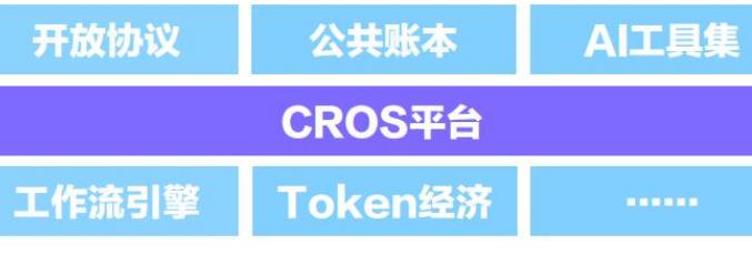 基于区块链基础架构的开放式商业平台CROS介绍