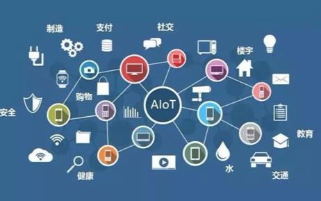 全球物联网市场上的人工智规模到2024年达162亿美元