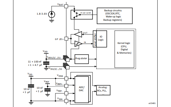 STM32F103系列基于ARM的32位单片机数据手册免费下载
