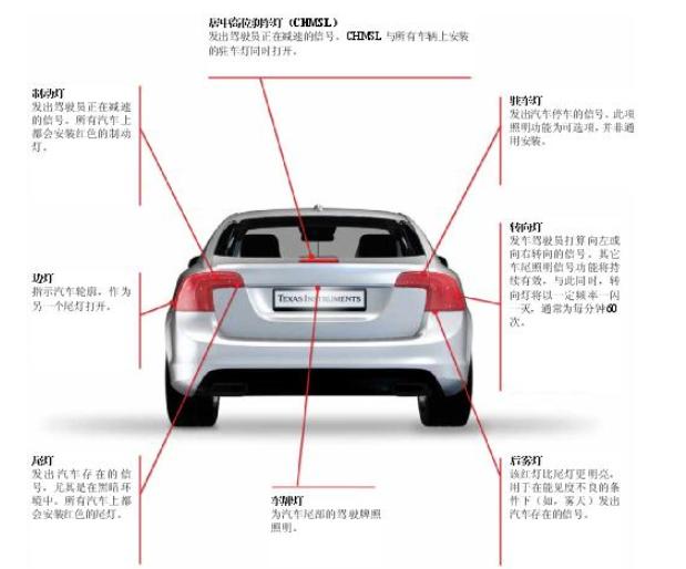 德州仪器:汽车车尾照明设计的变迁