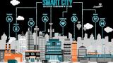 智慧城市与数字孪生:城市工业系统的设计与管理