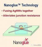 C3Nano 有限公司:继续扩大透明导电油墨和薄膜的专利组合