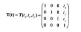 图形变换之基本矩阵变换