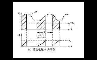 Buck电路中的工作模式和拓扑问题