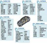 汽车电子:智能化、网联化、集成化势不可挡