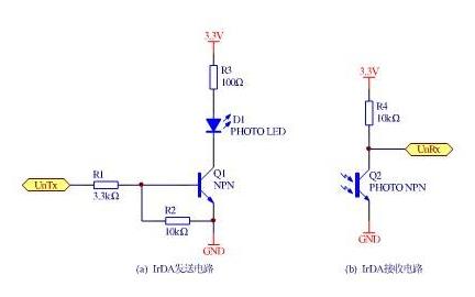UART中的硬件流控RTS与CTS经常出错的知识点资料说明