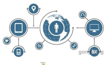 云计算将如何影响到我们的物联网解决方案