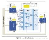 AI算法在FPGA芯片上的创新应用
