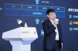 韩志刚:明确产业定位,激活5G价值