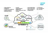 SAP智慧设备云1902版本的功能更新