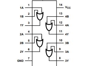 HC32和HCT32系列高速CMOS的数据手册免费下载