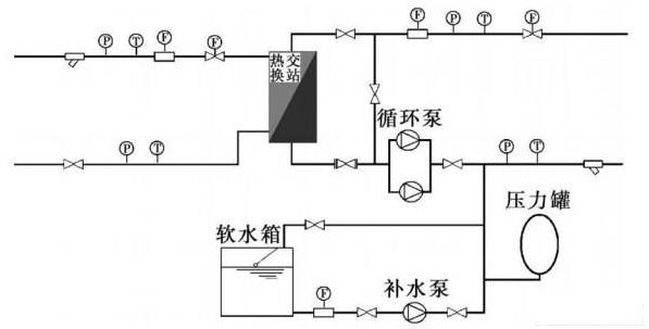 基于研华模块与组态软件MCGS实现热网监控系统的设计