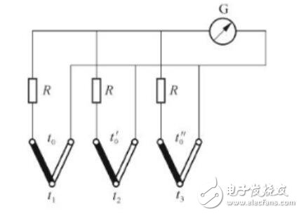 Application of Circuit Measurement Temperature
