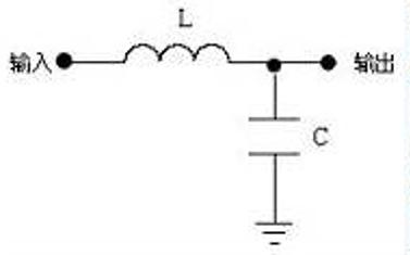 电力电子教程之电感的详细资料说明
