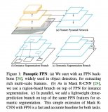 Facebook AI使用单一神经网络架构来同时完成实例分割和语义分割