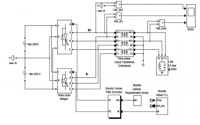 使用Matlab和Simulink仿真软件进行电力电子技术教学仿真实践说明