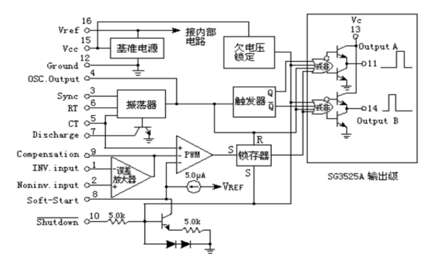 sg3525逆变器电路图大全六款模拟电路工作原理详细资料讲解