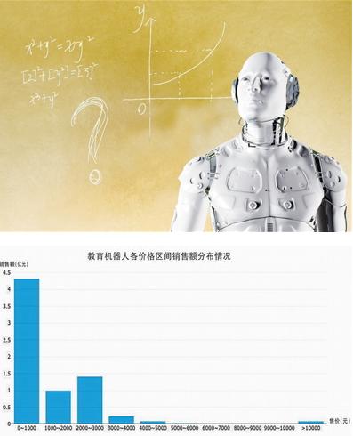 智能教育机器人发展迅速 内容与教学体系需深度融合