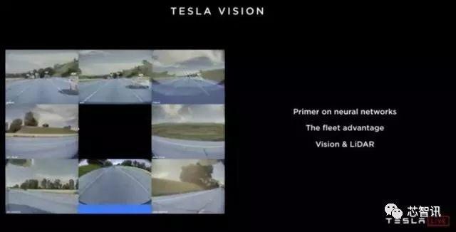 馬斯克:依靠激光雷達的自動駕駛公司都注定失敗