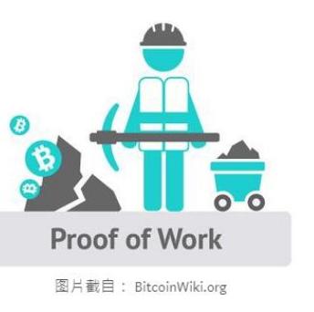 如何在区块链网络中实施权益证明和工作量证明