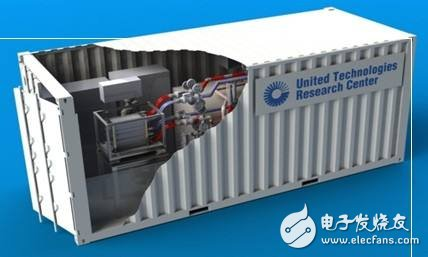 Glide Path部署10MW/10MWh电池储能系统