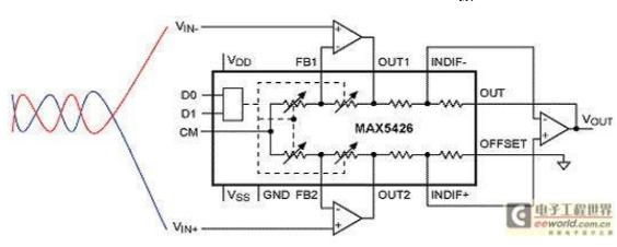 电路设计中抑制和防止电磁干扰的措施有哪些