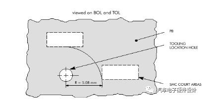 PCB定位孔有哪些要求及规范