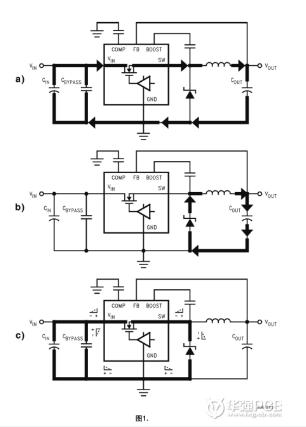 开关电源PCB布局布线的规则和技巧