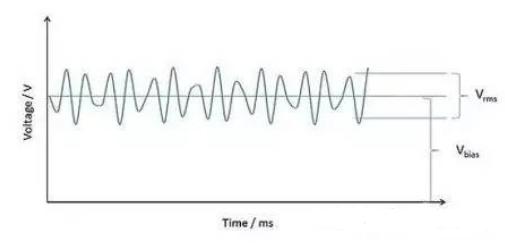 剖析关于电容和波纹以及自发热