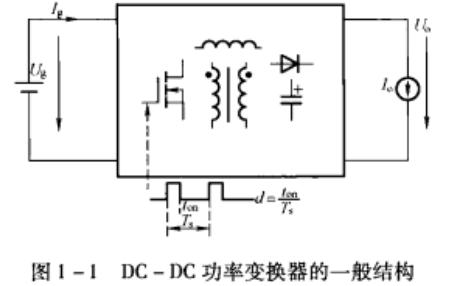 开关电源功率变换器拓扑与设计PDF电子书免费下载