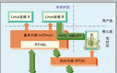 你知道Linux客户端、服务器、窗口管理器的关系...