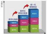 中国智能制造的发展路径