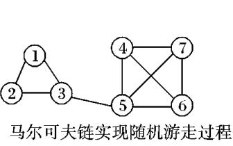 大规模生物网络模块的马尔可夫聚类算法详细概述