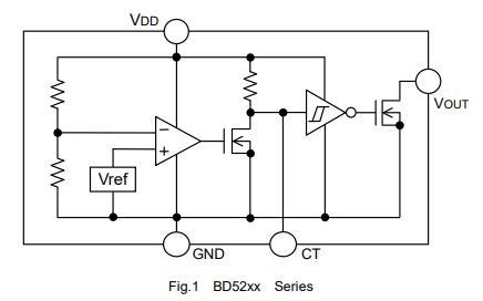 BD52xx和BD53xx电压检测器IC的数据手册免费下载