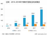 宁德时代发布上市后首份年报 2018年动力电池系统销量达21.18GWh